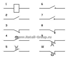 Relej shema bistabilni Kako spojiti