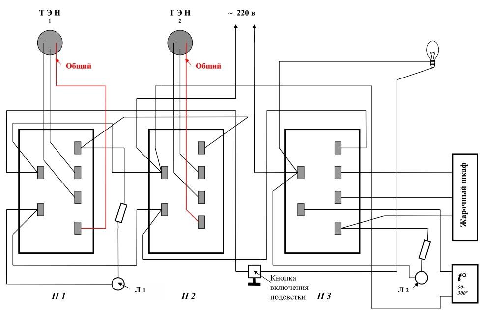 Electric Stove Wiring Diagram from biathlonmordovia.ru