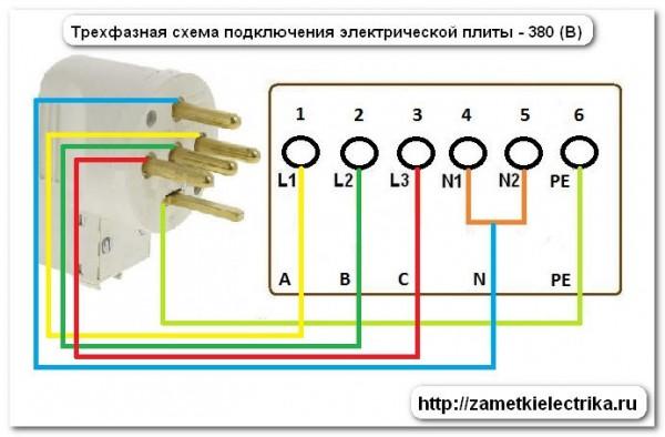 El Diagrama De Conexion De Los Interruptores De La Estufa